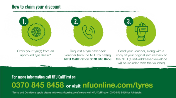 NFU information call 0370 845 8458 | Bush Tyres